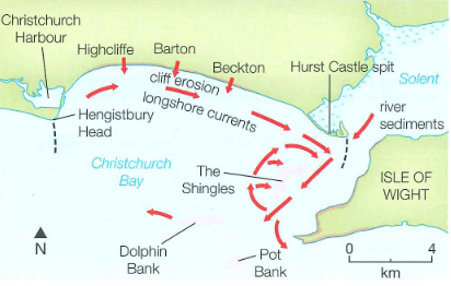 Sediment cells in England and Wales