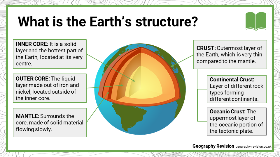 Geography Revision_Topic 2_Tectonic Hazards_Presentation 1