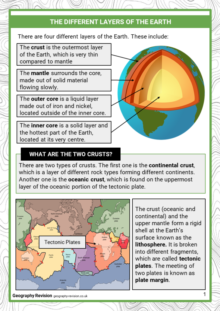 Geography Revision_Topic 2_Tectonic Hazards_Revision Notes 1