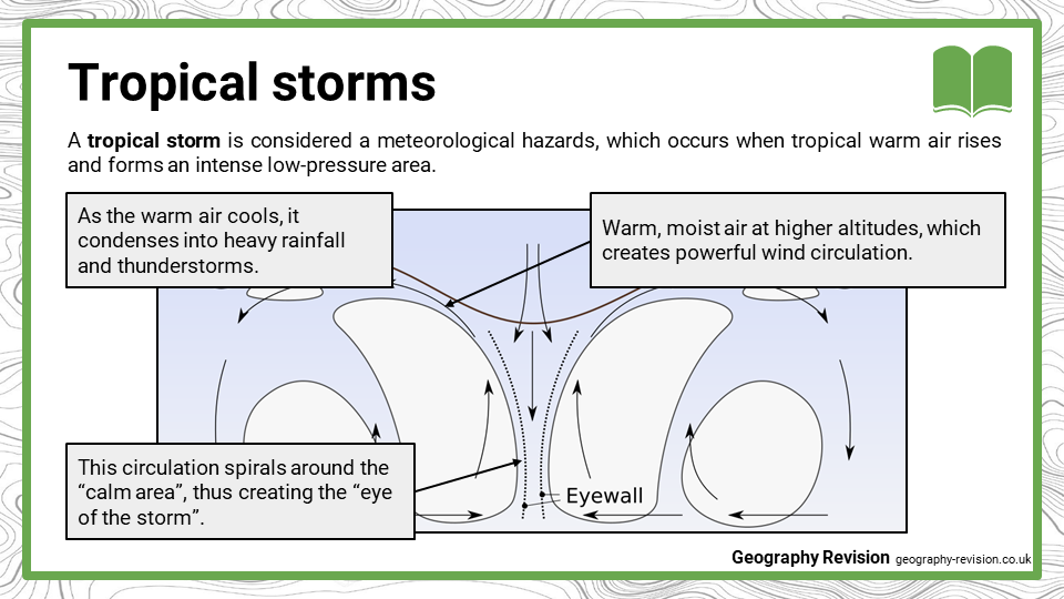 Weather Hazards_ Tropical Storms_Presentation 2