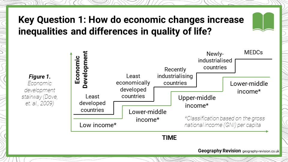 Presentation_Topic 8_Economic World 1