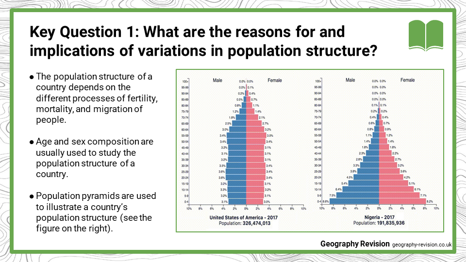 Presentation_Topic 9.2_Population Structure, Density, and Settlements 1