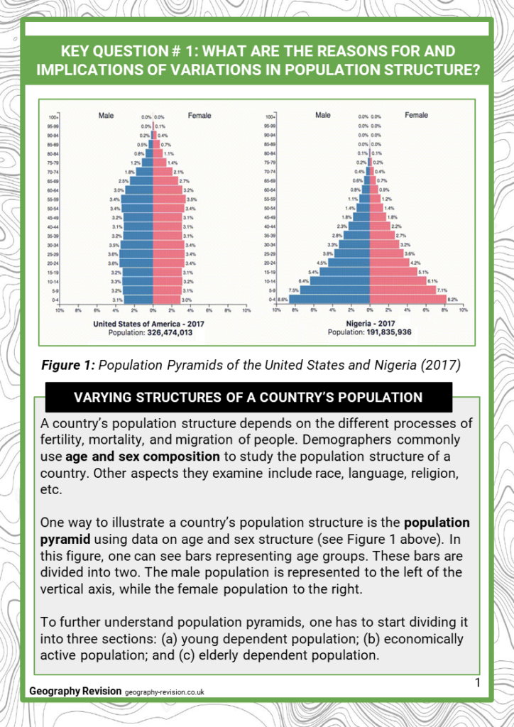 Revision Notes_Topic 9.2_Population Structure, Density, and Settlements 1
