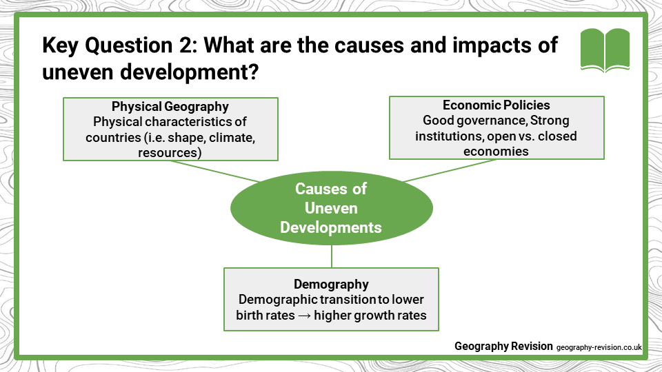 Presentation_Topic 9.3_Population and Development 2