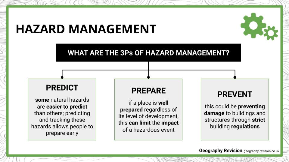 Global Hazards_ Intro - Presentation (1)