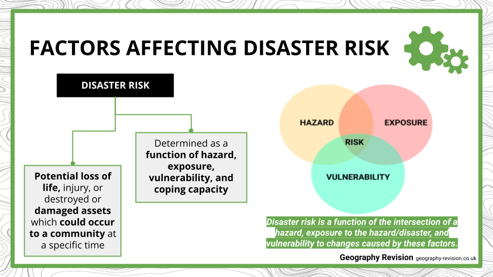 Global Hazards_ Intro - Presentation